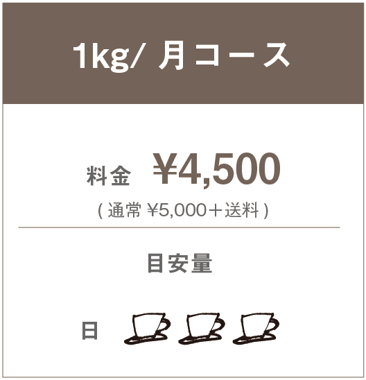 1kg/月コース